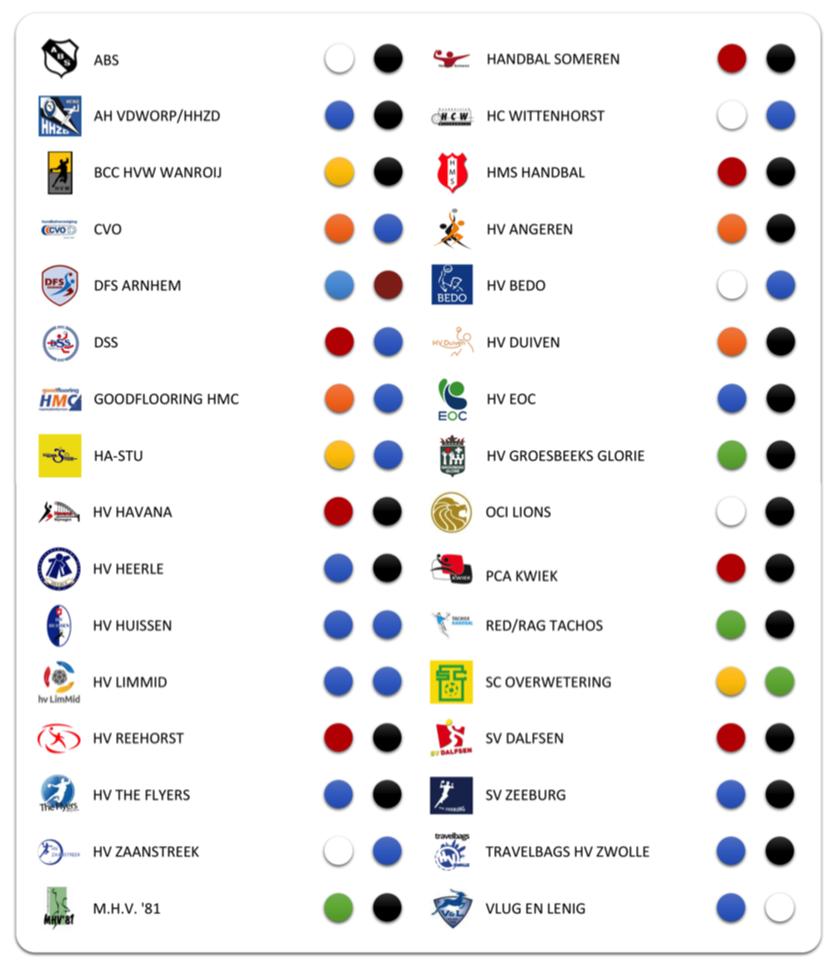 Media Flyers-Arcus Zaalhandbal Toernooi